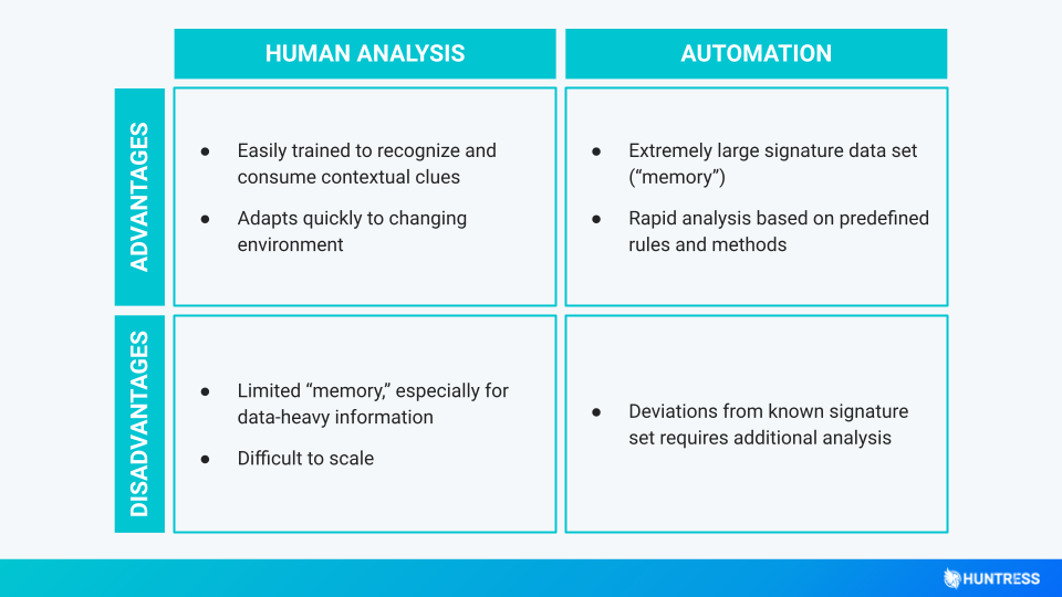 Blog Image_ Humans vs. Automation